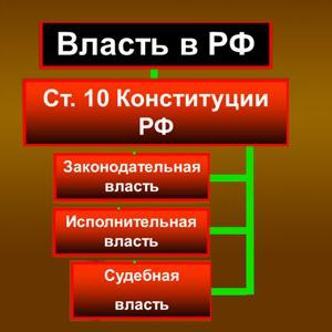 Органы власти Балакирево
