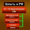 Органы власти в Балакирево